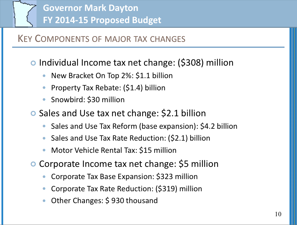 "Slide Ten from the ""Budget for a Better Minnesota"",  Click for a full-sized version."