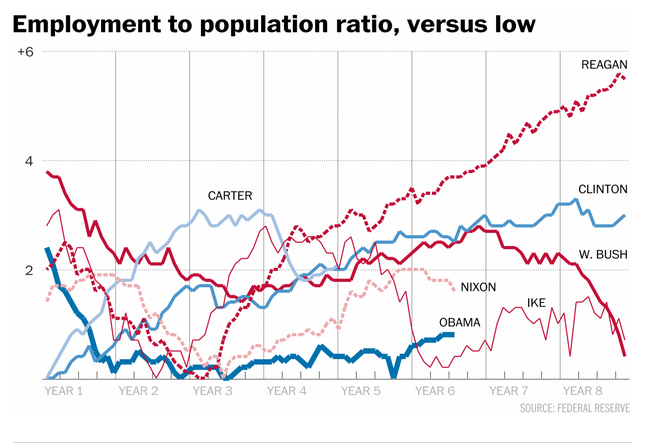 Versus Population